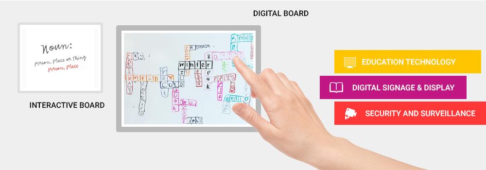 Education Technology, Digital Signage and Displays, Security and Surveillance, Software Solutions